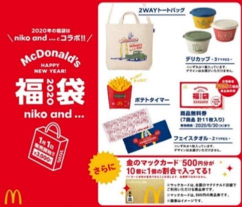 マクドナルドの福袋2020が3000円