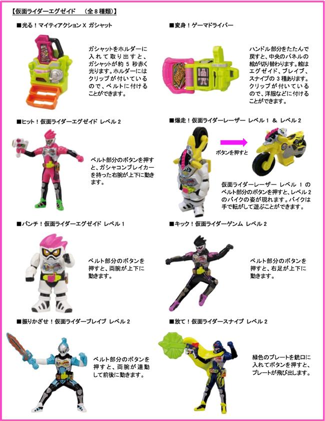 ハッピーセット「仮面ライダーエグゼイド」8種類おもちゃ2017年6月16日