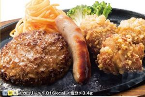 ステーキのどん日替わりランチ日曜日「ハンバーグ(100g)&ソーセージ&チキン唐揚げ」