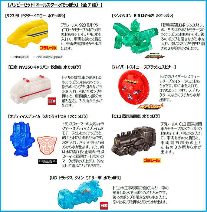 マクドナルドハッピーセット「オールスター水でっぽう」2019年8月16日7種類おもちゃ