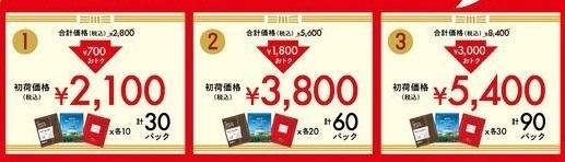 ドトールコーヒーの福袋2021セット1~3