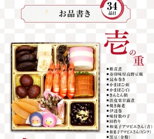くら寿司おせち三段重の壱の重